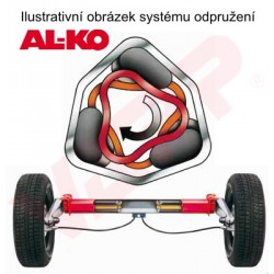 Náprava na přívěsný vozík AL-KO Plus B 1800-9, 1800 kg, 1100mm, 112x5